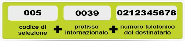 telefonare dalla Thailandia in Italia
